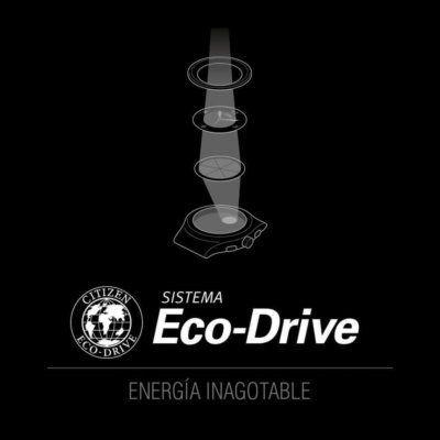 Ecodrive y Solar